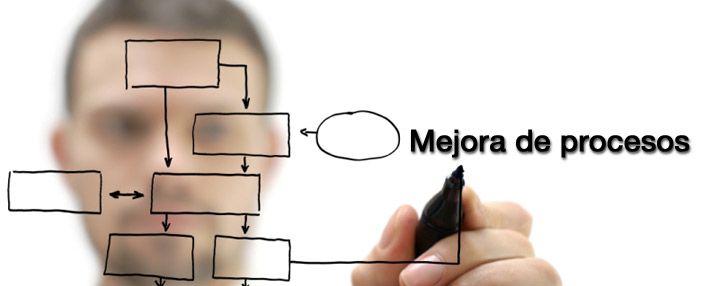 La importancia de estandarizar operaciones en tu empresa