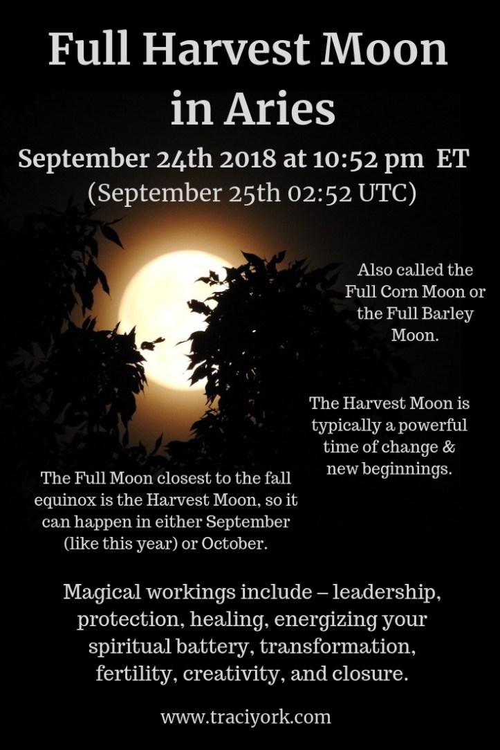 Full Harvest Moon in Aries September 2018 infographic