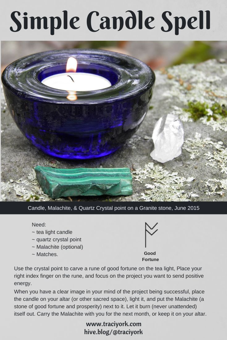 Simple Candle Spell 2020