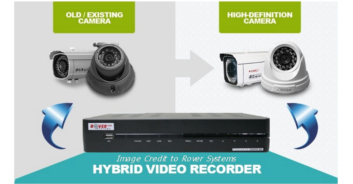 CCTV Rover Systems