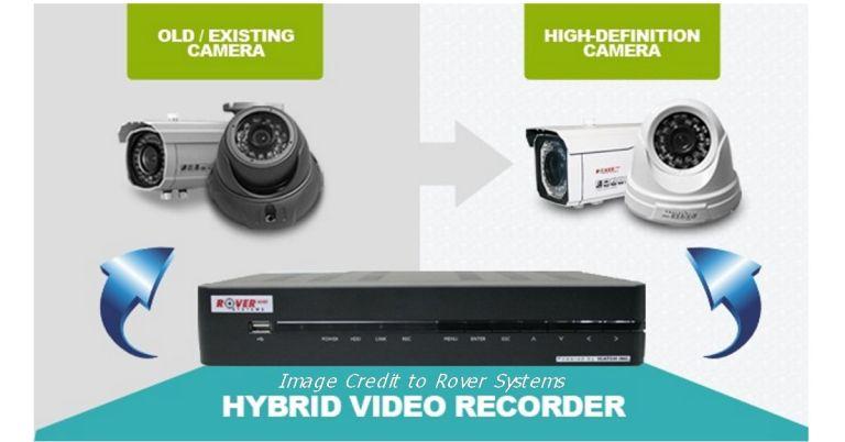 Rover CCTV internet configuration