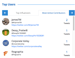 Identify most active and engaging users Twitter followers- TrackMyHashtag