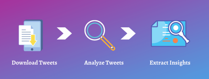 analyze old tweets to extract insights