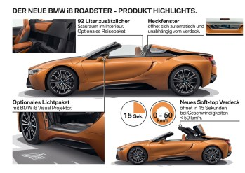 The New BMW i8 Roadster - Highlights