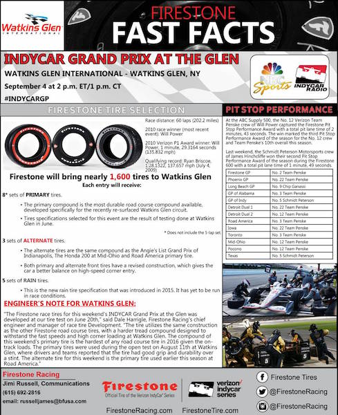 Firestone Watkins Glen International