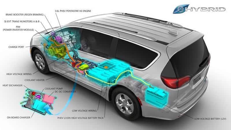 2017 Chrysler Pacifica Hybrid review front