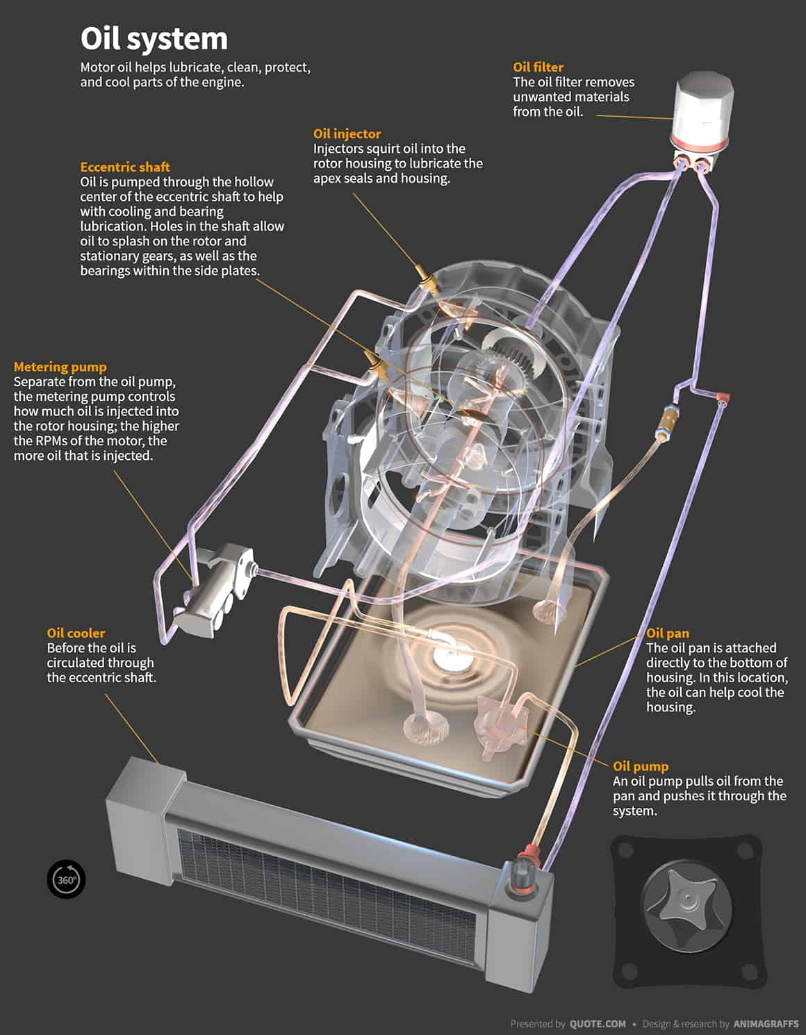 subaru fuel system diagram how do wankel rotary engines work an in depth infographic subaru cooling system diagram