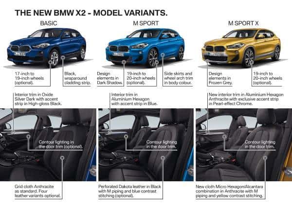 2018 bmw x2 features variants