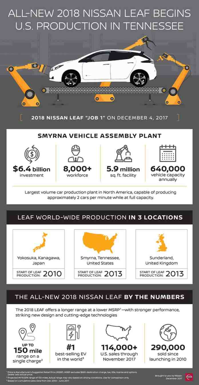 2018 nissan leaf infographic