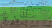 Control Electrónico en el Tractor. Funcionamiento de sistemas electrónicos