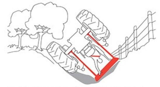 ergonomía y seguridad en los tractores