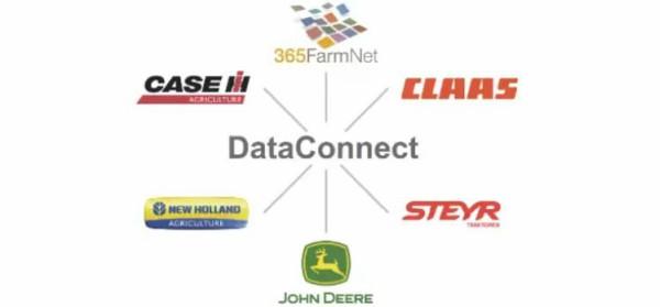 Multiplataforma Data Connect