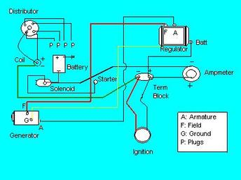 Wiring Diagram Ford Tractor The Wiring Diagram readingratnet