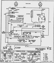 ford 5000 tractor wiring diagram wiring diagrams  1964 ford 5000 tractor wiring diagram #1