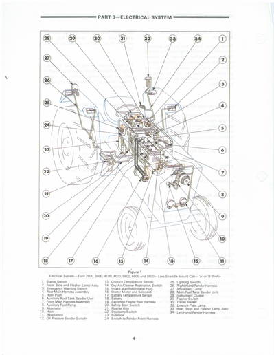 wiring diagram for ford 3910 diesel tractor  u2013 the wiring