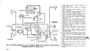 D17 Allis Chalmers Wiring Diagram Parts Wiring Diagram