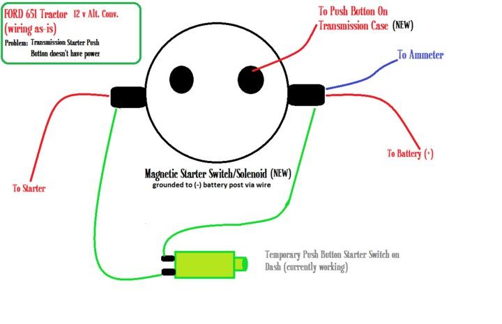 wiring diagram ford tractor the wiring diagram readingrat net rh readingrat net