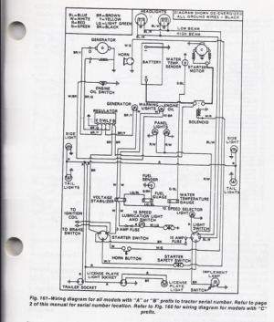 Re: Ford 5000 gauge cluster wiring??  Ford Forum  Yesterday's Tractors