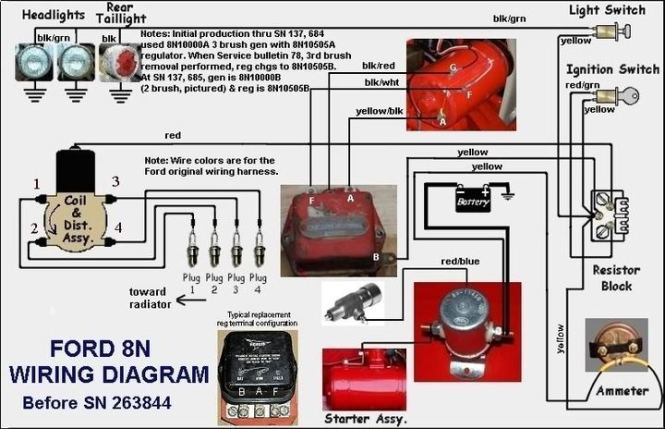 ford 9n tractor wiring schematic - wiring diagram,