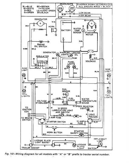 Radio Wiring Diagram 1995 Saturn Sl2