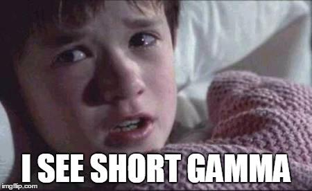 shortgamma