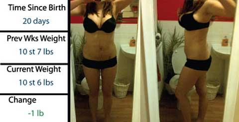 Total protein weight loss program