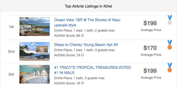 best airbnb rentals kihei maui