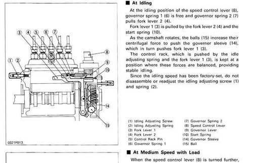 Kubota B7100 Wiring Diagram Diagram – Kubota L2550 Wiring Diagram