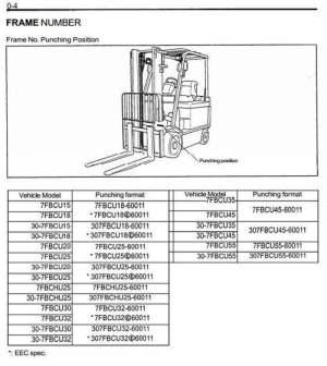 Toyota Forklift 7FBCU15, 7FBCU18, 7FBCU20, 7FBCU25