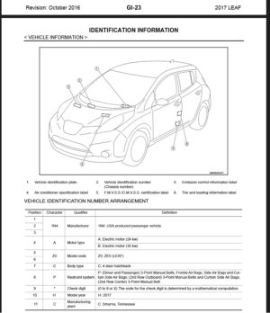 Nissan Leaf 2017 ZE0 Service Manual & Wiring diagrams