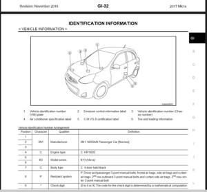 Nissan Micra K13 2017 Service & Repair Manual & Wiring