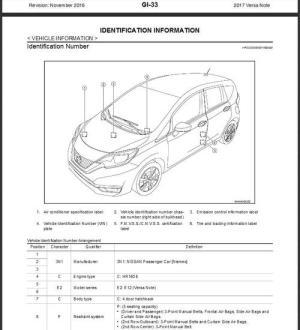 2017 Nissan Versa Note E12 Service Repair Manual & Wiring