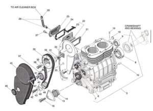 EZGO GAS ENGINE REPAIR AND PARTS MANUAL 295cc 350cc