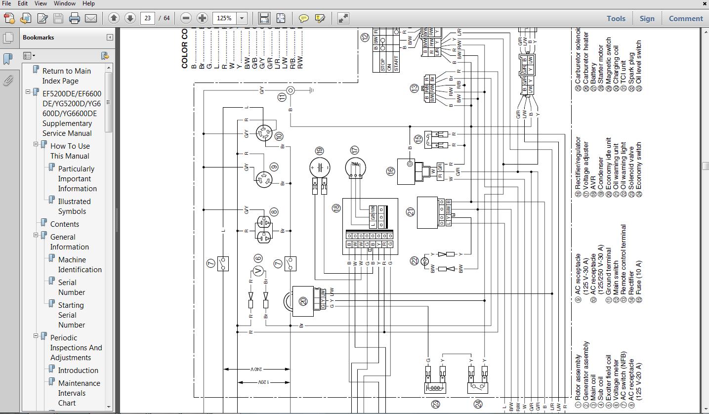 Yamaha Ef Ic Ef I Yg I Generator Service