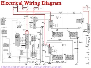 Volvo S40 V40 2001 Electrical Wiring Diagram Manual