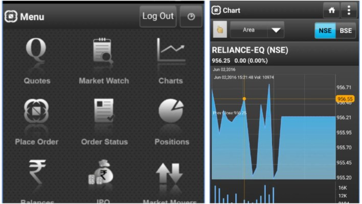 best stock market apps nse trading app