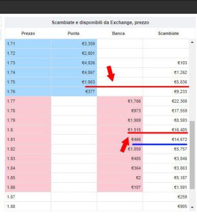 supporti-resistenze1-1-e1588944082349 Scalping Pre-Match #2 (Supporti e Resistenze)