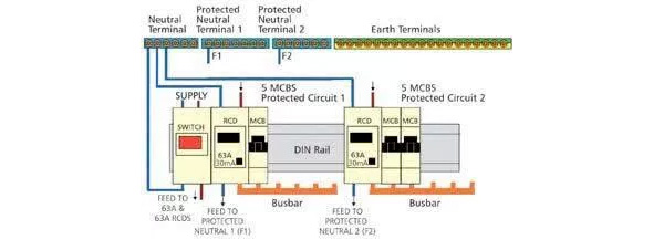 Emejing Rcd Wiring Diagram Pictures Images for image wire – Mcb Wiring Diagram