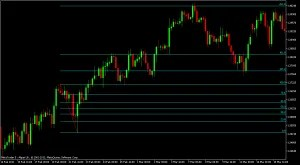 2013-06-10 eurusd 4hrly fibonacci extension