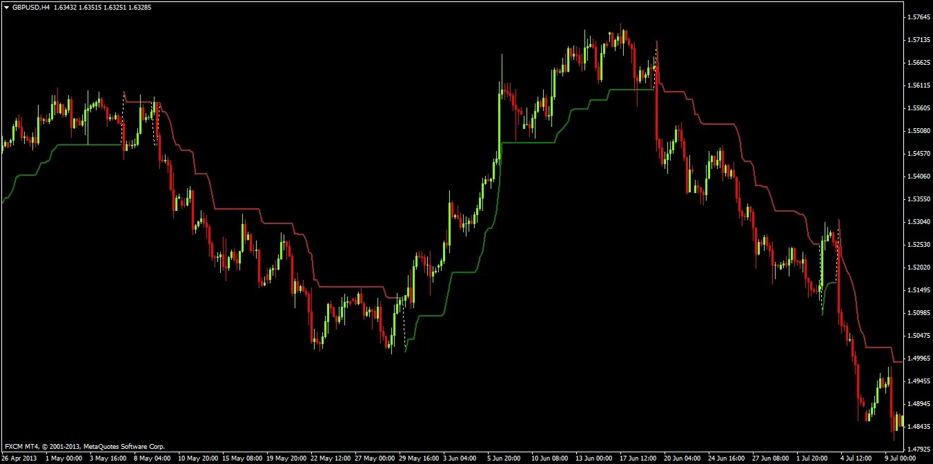 Konsequent profitable forex systems foto 9