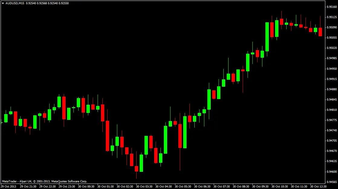 Coin trader bitcoin