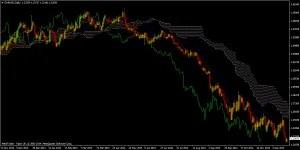 EUR/USD Ichimoku Trading Strategies