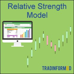 Tradinformed Relative Strength Backtest Model
