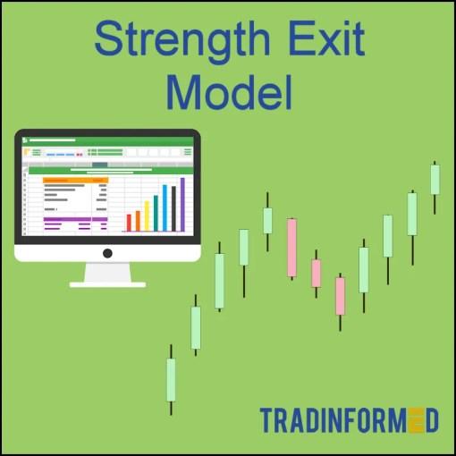 Tradinformed Strength Exit Backtest Model