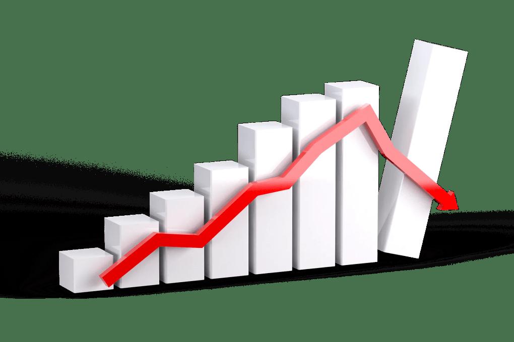 Tradinformed - Market Downturn
