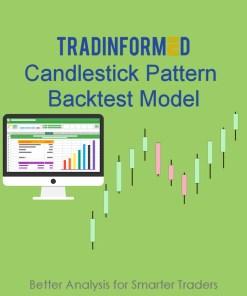 Candlestick Pattern Backtest Model
