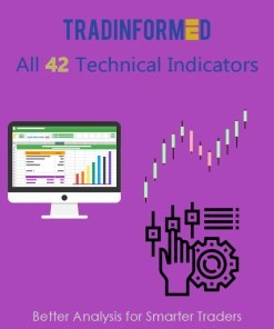 42 Technical Indicators
