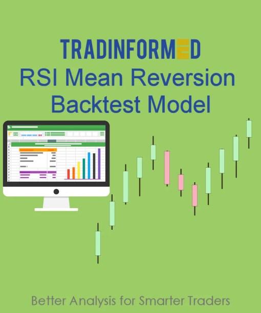 RSI Mean Reversion Model