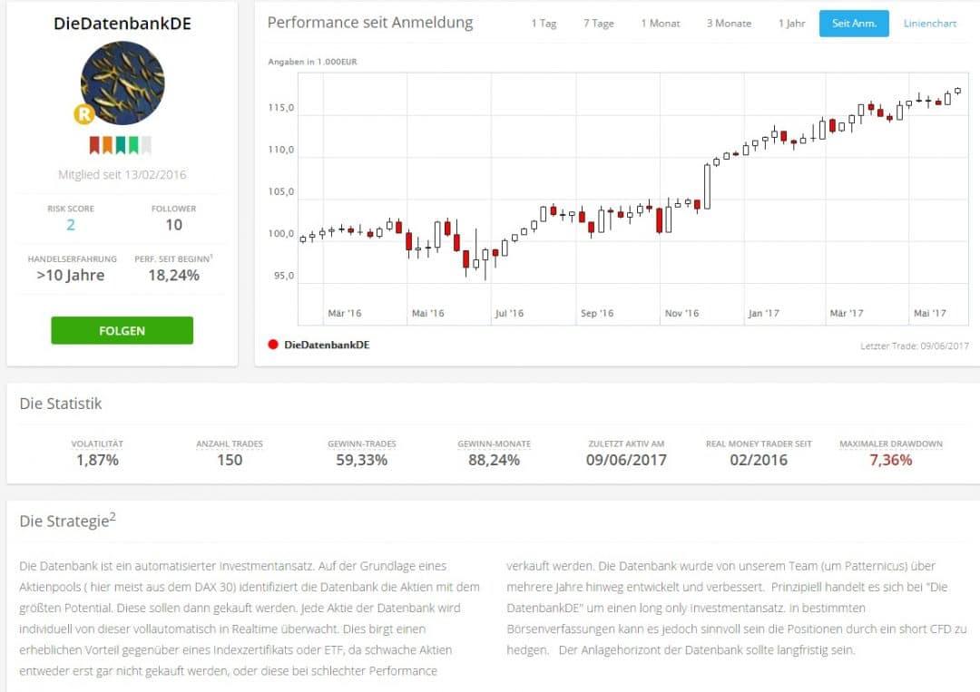Einfache profitable forex strategies bild 7