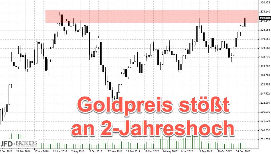 Wochenchart Gold mit 2-Jahreshoch